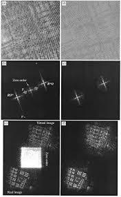 DIPLOMOVÁ PRÁCE Základní principy, experimentální ověření a aplikace  digitální 'in-line' holografie