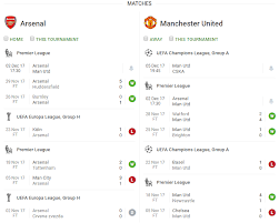 nal vs manchester united preview