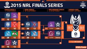 2015 Finals Guide: September 25-27 ...