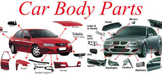 Car Spare Parts Online Shopping India On Fashionsky.in