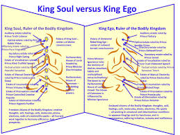 bhagavad gita the ancient wisdom of yoga holistic wellness center