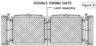 Chain Link Fence Installation Process Tools Materials And Tips