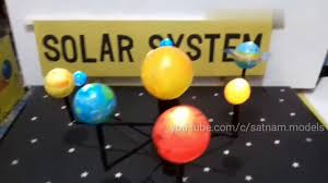 working model of solar system
