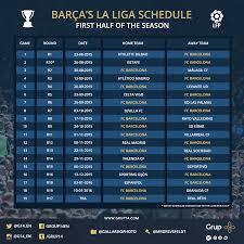 Analysis - Barcelona's La Liga 2015/16 schedule