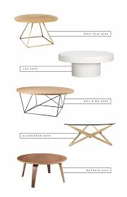 five round coffee tables almost makes