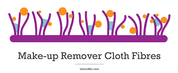 make up remover cloths work and review