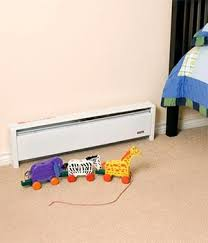 4 Benefits Of Baseboard Heaters From The Ground Up