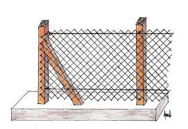 Wire Mesh Fence Constructive Ideas