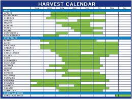 harvest calendar harvest calendar