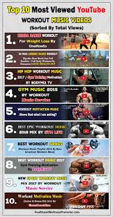 you workout videos sorted