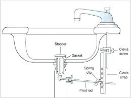 fix drain stopper in bathroom sink