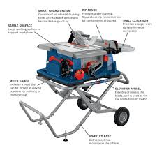 4100xc 10 10 In Worksite Table Saw With Gravity Rise Wheeled Stand Bosch Power Tools