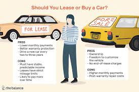 pros and cons of leasing vs ing a car