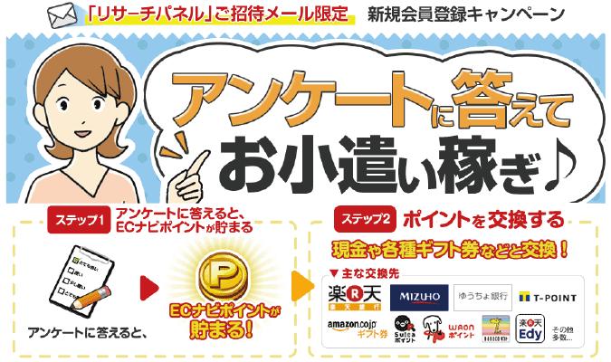 """「リサーチパネル 」の画像検索結果"""""""