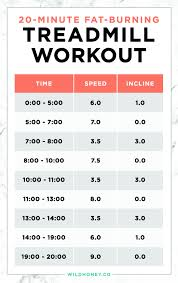 my weekly workout routine sophia
