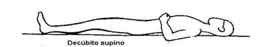 Qué significa decúbito supino, decúbito prono y decúbito lateral - Piensa  en salud