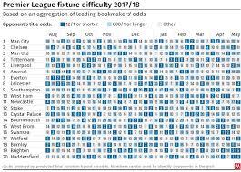 premier league fixtures see when your