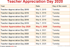 When is Teacher Appreciation Day 2020?