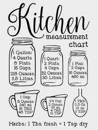 Kitchen Measurement Chart Decal Kitchen Conversions Chart Kitchen Measurements Kitchen Measurements Chart Cooking Measurements