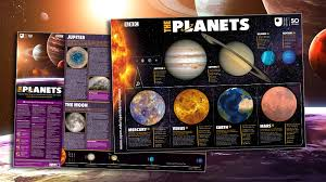 planets poster openlearn