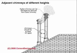 metal chimney flue domaregroup