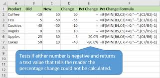 equation for percent difference between