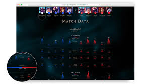 League of Legends Match History - Tessa ...