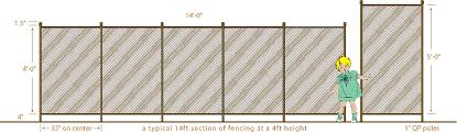 Pool Fence Height What S Best Katchakid Pool Fencing