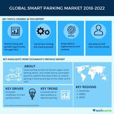 global smart parking market growth