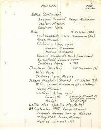 Effie (Morgan) Wilkison (abt.1898-1989) | WikiTree FREE Family Tree