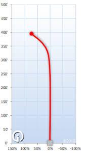 MVP Neutron Phase - $14.95
