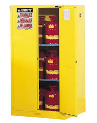 flammable liquid storage cabinet self