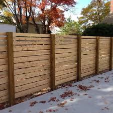 Modern Fence Ideas Houzz