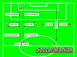 soccer sd and agility drills with cones
