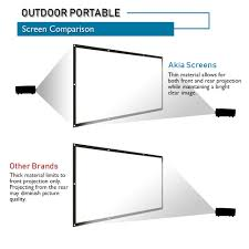dual fabric portable projector screen