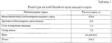 ru2616840c1 amaranth bread google