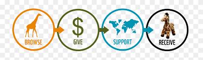 world wildlife fund wwf gift center