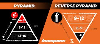 the reverse pyramid guide