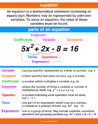 equation a maths dictionary for kids