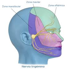 numbness after orthognathic