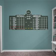 Chicago Cubs Scoreboard Officially Licensed Mlb Removable Wall Decal