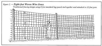Fencing Forestry And Natural Resources
