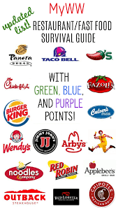 ultimate myww restaurant and fast food