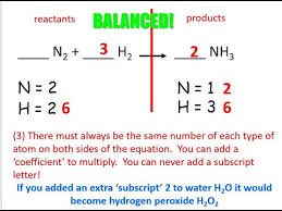 gcse science chemistry balancing