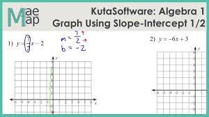 math worksheets go slope intercept form