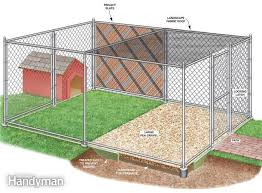 How To Build Chain Link Outdoor Dog Kennels Dog Kennel Outdoor Outdoor Dog Dog Kennel
