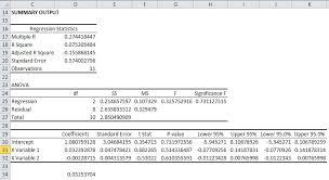multiple regression formula