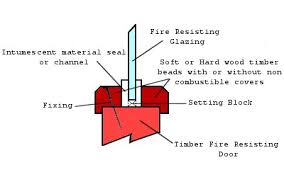 fire doors firesafe org uk