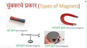 magnetism cl 8 science marathi
