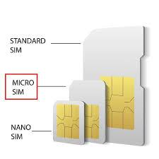 sim card does a samsung galaxy s3